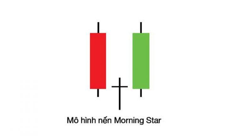 mo hinh nen morning star